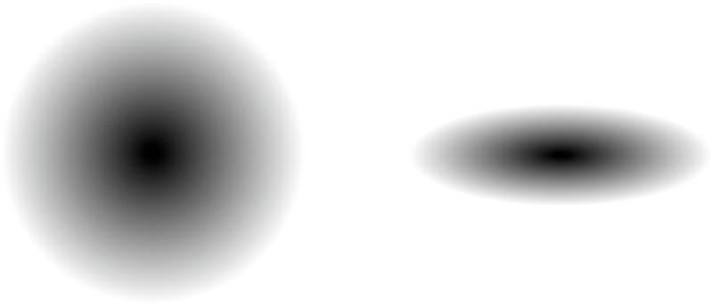 Kreisverlauf vertikal skaliert